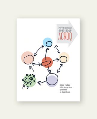 ACRDQ – Plan stratégique